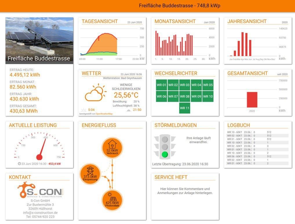 Screenshot vom PlexLog Monitor zur PV-Anlagen-Verwaltung
